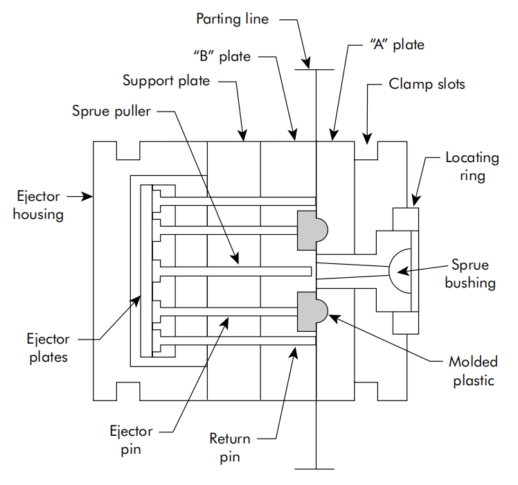 injection_mould_work